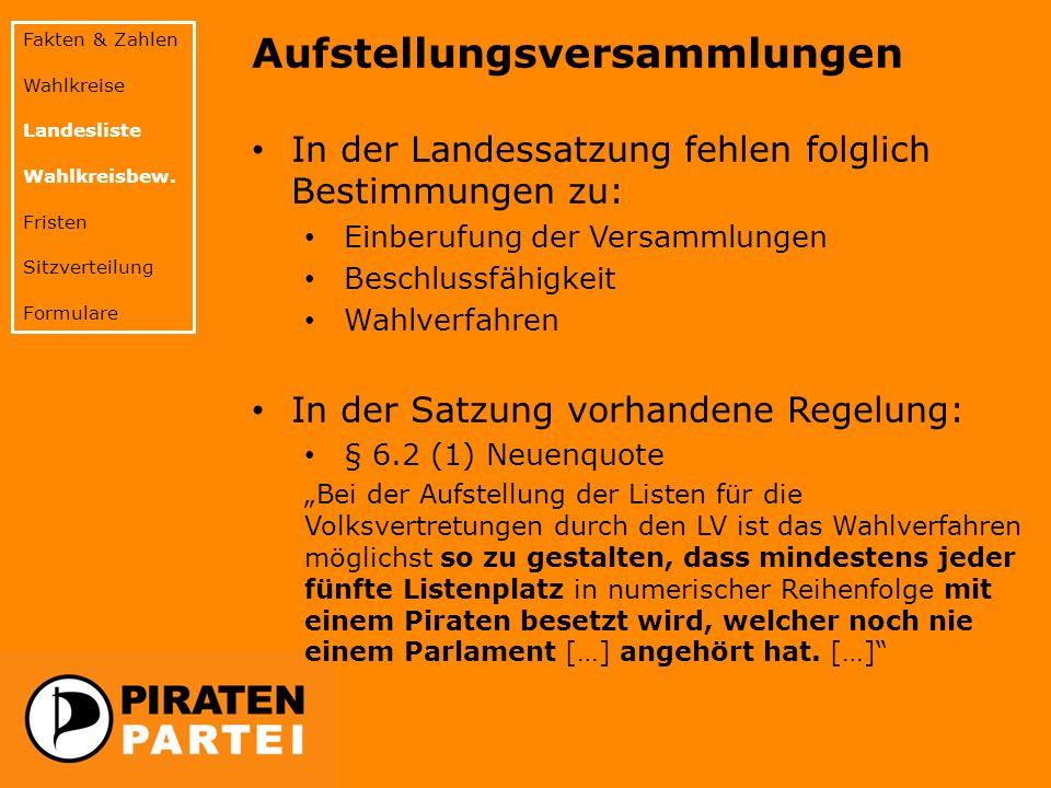 Fakten & Zahlen Wahlkreise Landesliste Wahlkreisbew.