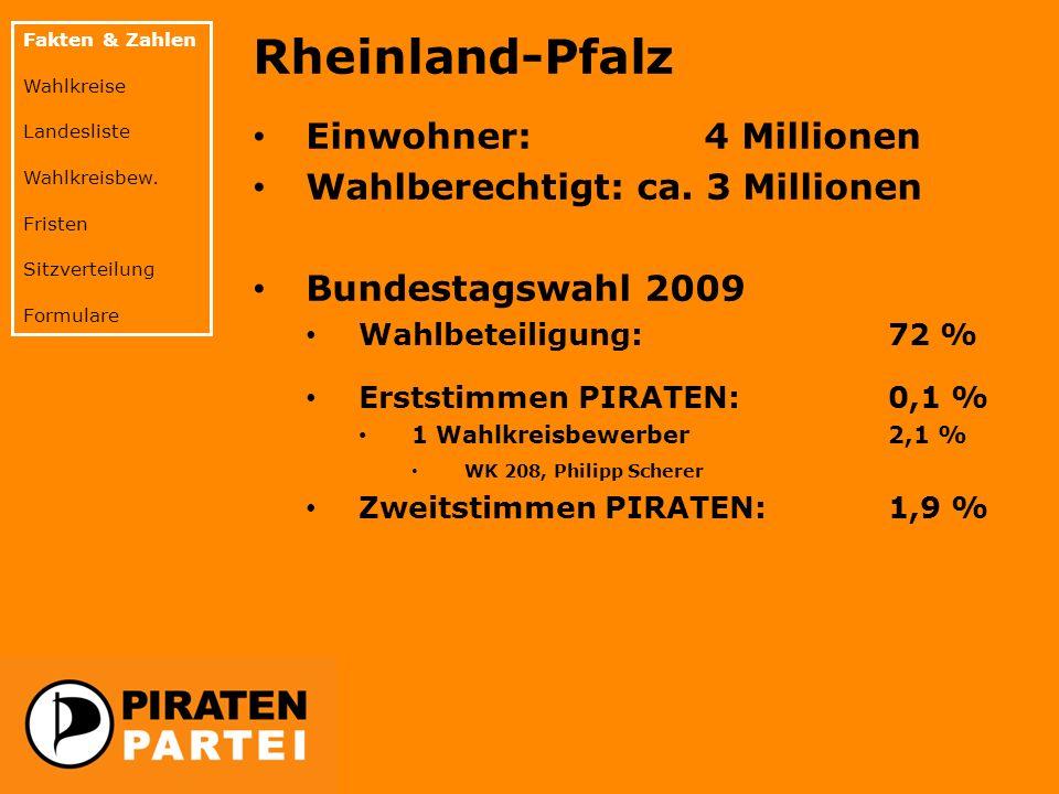 Rheinland-Pfalz Einwohner: 4 Millionen Wahlberechtigt: ca. 3 Millionen Bundestagswahl 2009 Wahlbeteiligung: 72 % Erststimmen PIRATEN:0,1 % 1 Wahlkreis