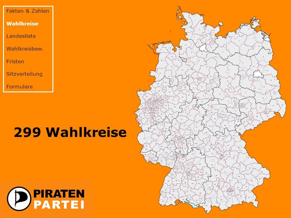 299 Wahlkreise Fakten & Zahlen Wahlkreise Landesliste Wahlkreisbew. Fristen Sitzverteilung Formulare
