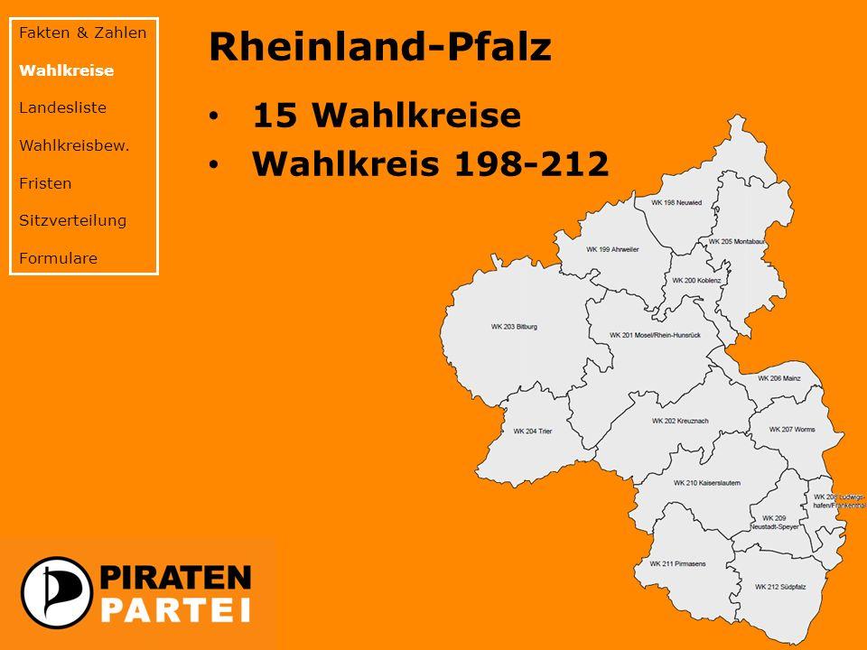 Rheinland-Pfalz 15 Wahlkreise Wahlkreis 198-212 Fakten & Zahlen Wahlkreise Landesliste Wahlkreisbew. Fristen Sitzverteilung Formulare