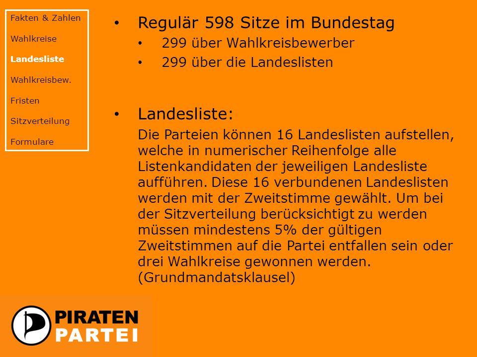Regulär 598 Sitze im Bundestag 299 über Wahlkreisbewerber 299 über die Landeslisten Landesliste: Die Parteien können 16 Landeslisten aufstellen, welche in numerischer Reihenfolge alle Listenkandidaten der jeweiligen Landesliste aufführen.