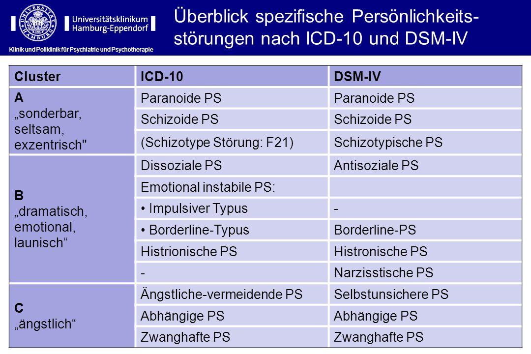 Überblick spezifische Persönlichkeits- störungen nach ICD-10 und DSM-IV ClusterICD-10DSM-IV A sonderbar, seltsam, exzentrisch