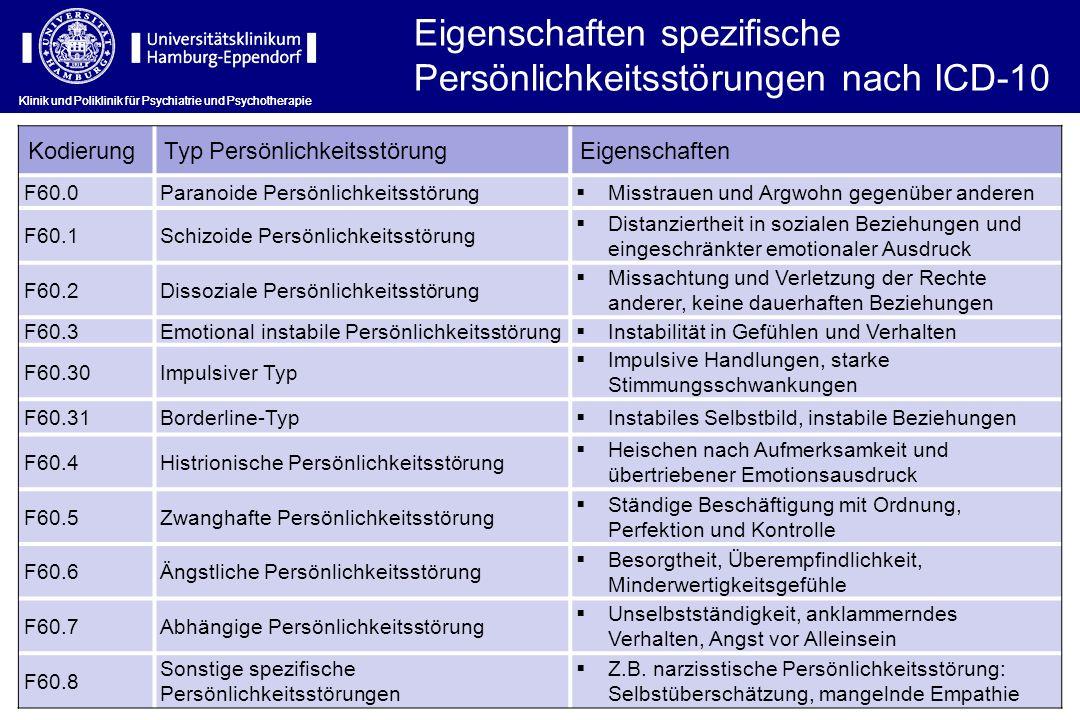 Klinik und Poliklinik für Psychiatrie und Psychotherapie Eigenschaften spezifische Persönlichkeitsstörungen nach ICD-10 KodierungTyp Persönlichkeitsst