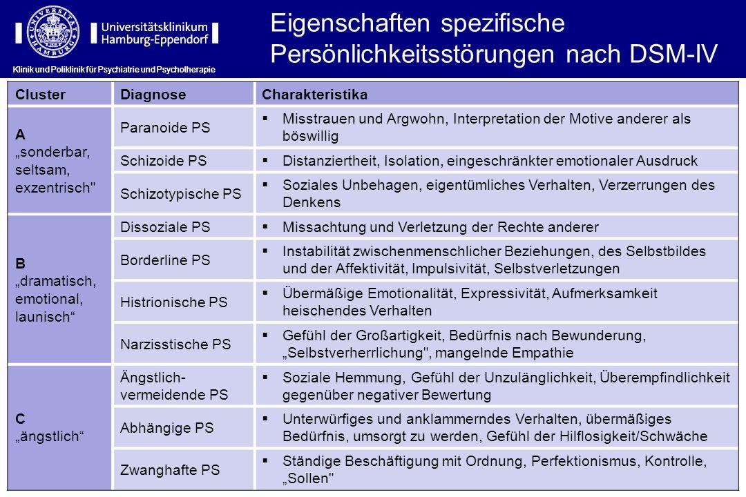 Klinik und Poliklinik für Psychiatrie und Psychotherapie Eigenschaften spezifische Persönlichkeitsstörungen nach DSM-IV ClusterDiagnoseCharakteristika