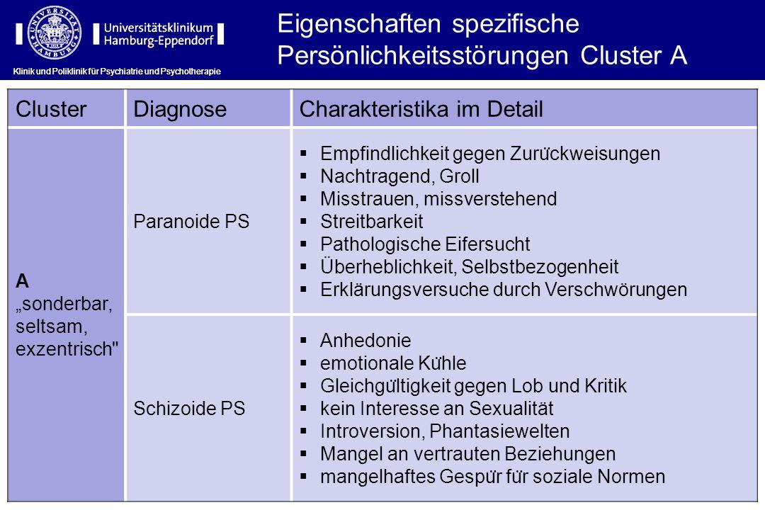 Klinik und Poliklinik für Psychiatrie und Psychotherapie Eigenschaften spezifische Persönlichkeitsstörungen Cluster A ClusterDiagnoseCharakteristika i