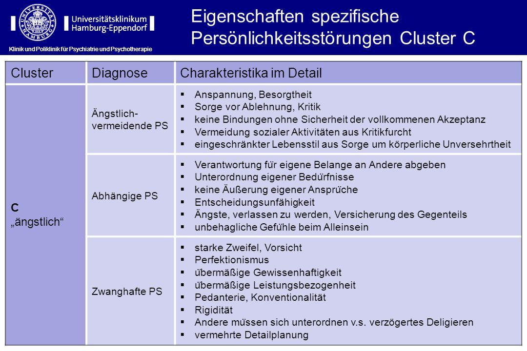 Klinik und Poliklinik für Psychiatrie und Psychotherapie Eigenschaften spezifische Persönlichkeitsstörungen Cluster C ClusterDiagnoseCharakteristika i