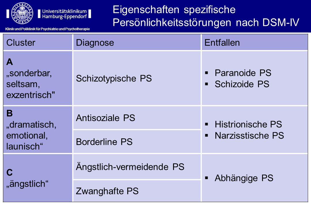 Eigenschaften spezifische Persönlichkeitsstörungen nach DSM-IV ClusterDiagnoseEntfallen A sonderbar, seltsam, exzentrisch
