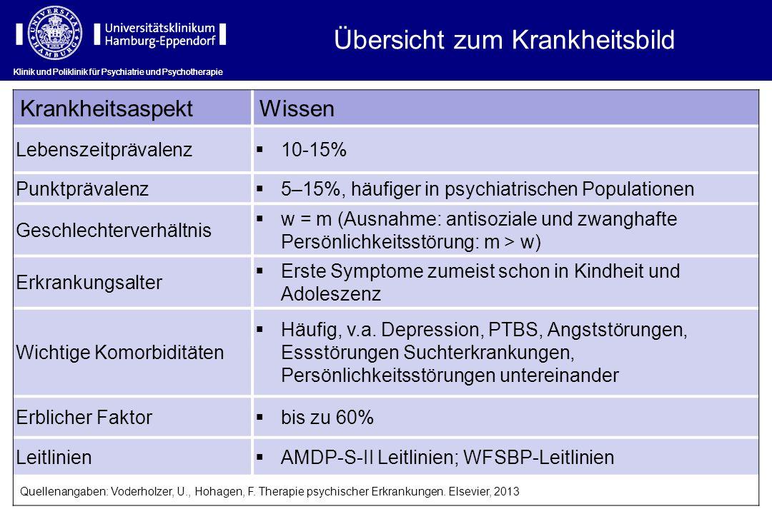 KrankheitsaspektWissen Lebenszeitprävalenz 10-15% Punktprävalenz 5–15%, häufiger in psychiatrischen Populationen Geschlechterverhältnis w = m (Ausnahm