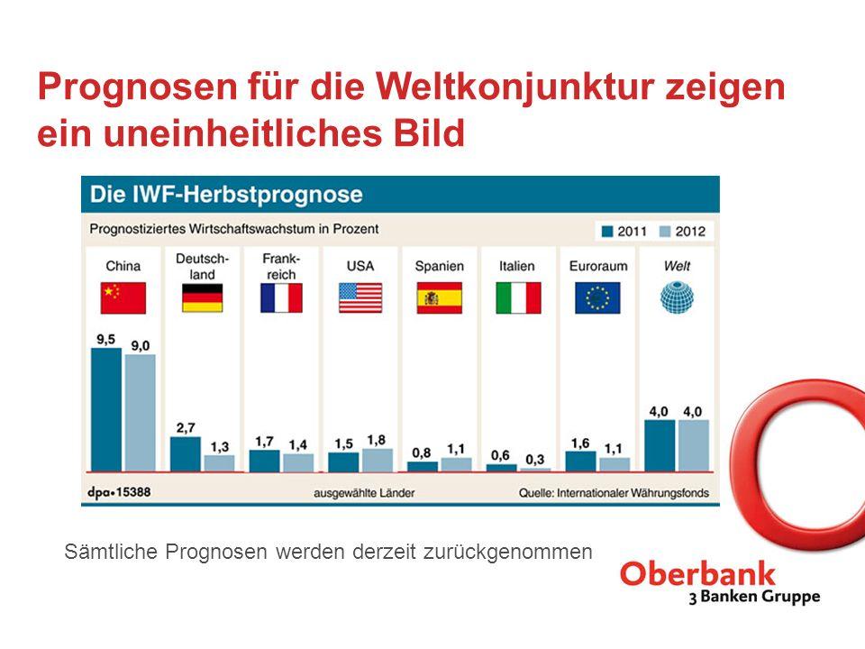 Das Running Horse der österreichischen Wirtschaft – die Exporte regional sehr unterschiedliche Entwicklung 01-08/2011 Zuwachs 15% überdurchschnittliches Wachstum in Amerika, Asien, Osteuropa