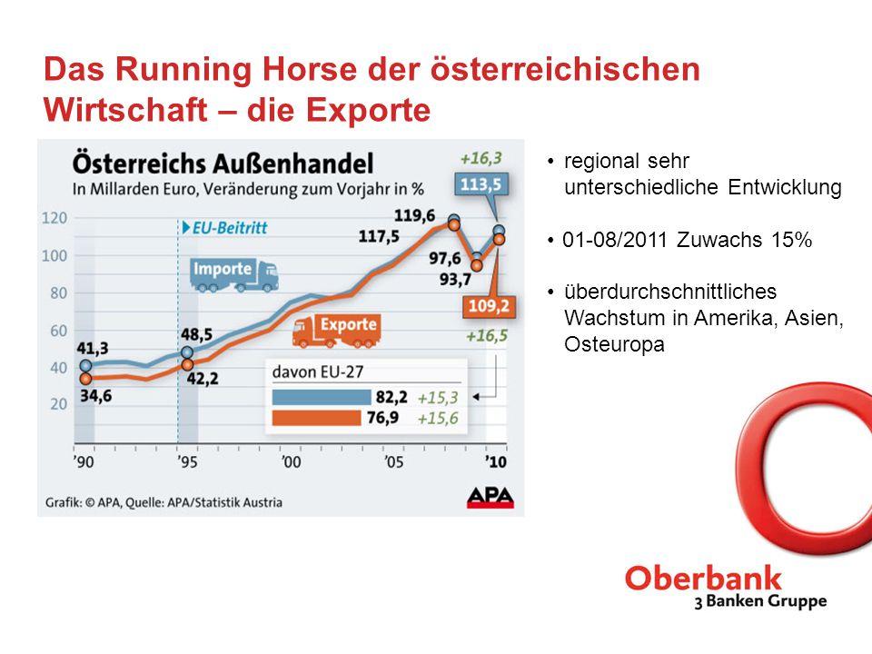 Das Running Horse der österreichischen Wirtschaft – die Exporte regional sehr unterschiedliche Entwicklung 01-08/2011 Zuwachs 15% überdurchschnittlich