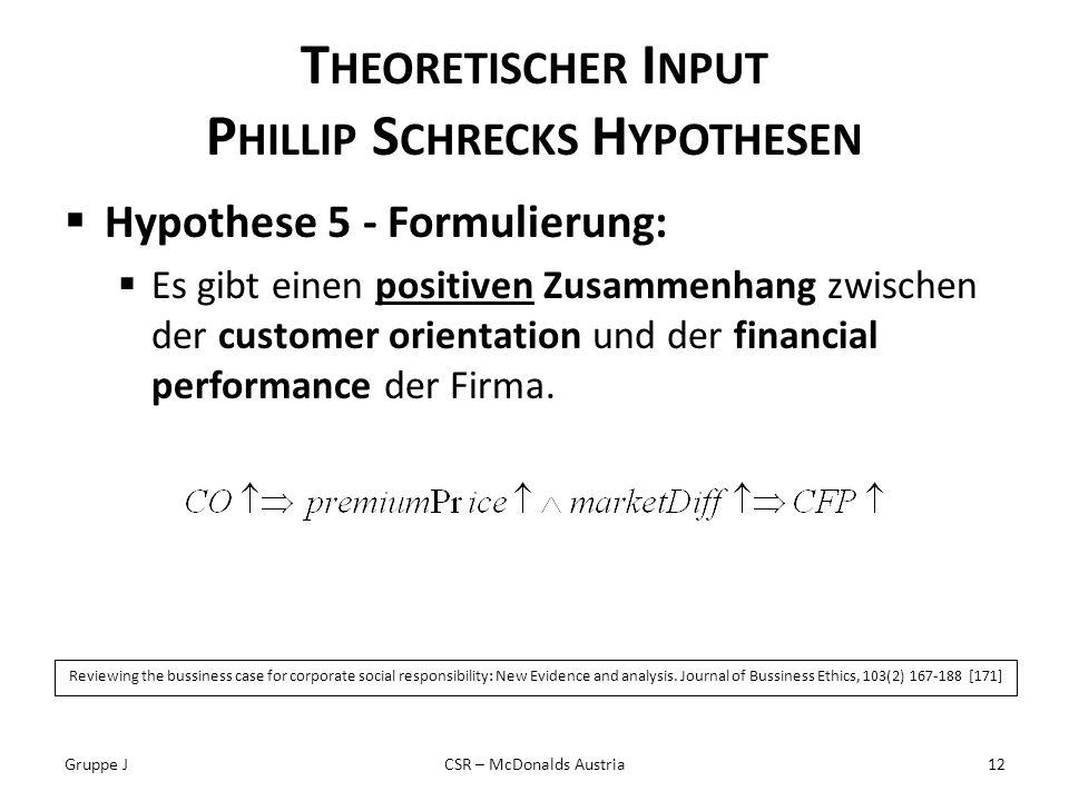 T HEORETISCHER I NPUT P HILLIP S CHRECKS H YPOTHESEN Hypothese 5 - Formulierung: Es gibt einen positiven Zusammenhang zwischen der customer orientation und der financial performance der Firma.