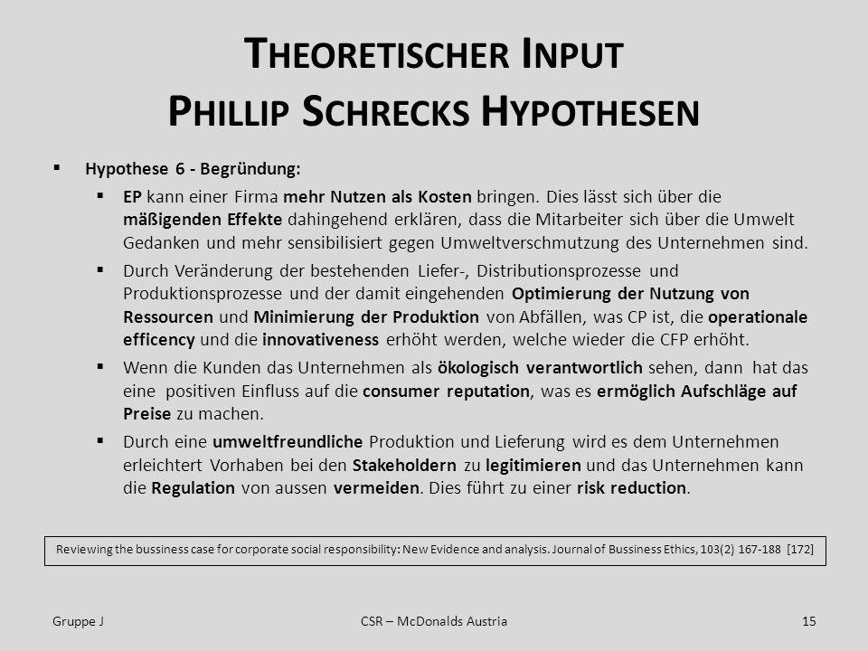 T HEORETISCHER I NPUT P HILLIP S CHRECKS H YPOTHESEN Hypothese 6 - Begründung: EP kann einer Firma mehr Nutzen als Kosten bringen.