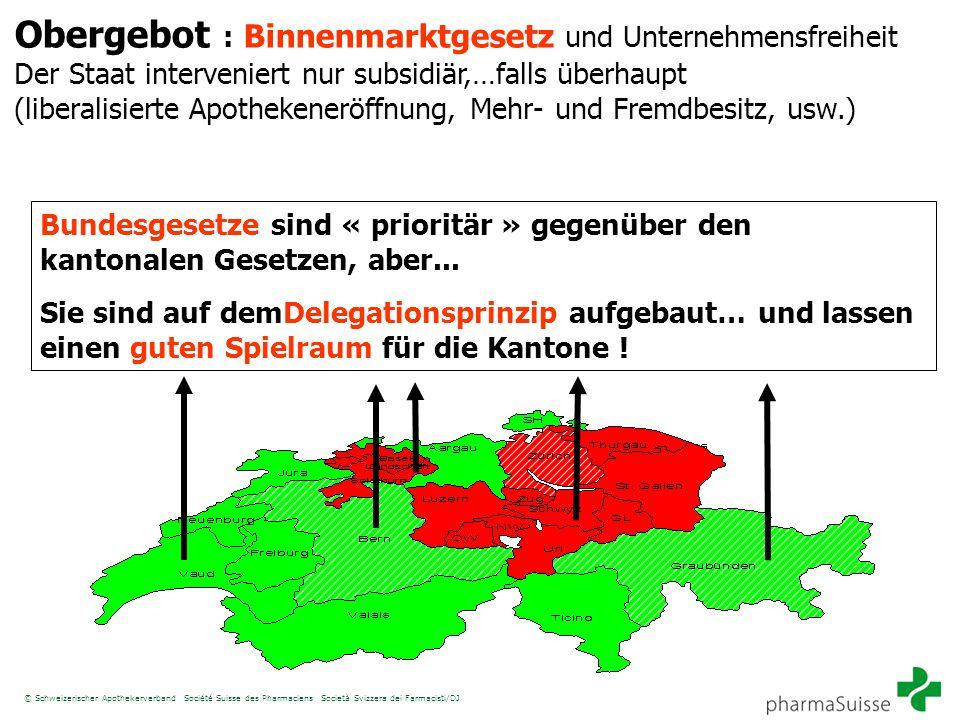 © Schweizerischer Apothekerverband Société Suisse des Pharmaciens Società Svizzera dei Farmacisti/DJ Obergebot : Binnenmarktgesetz und Unternehmensfre