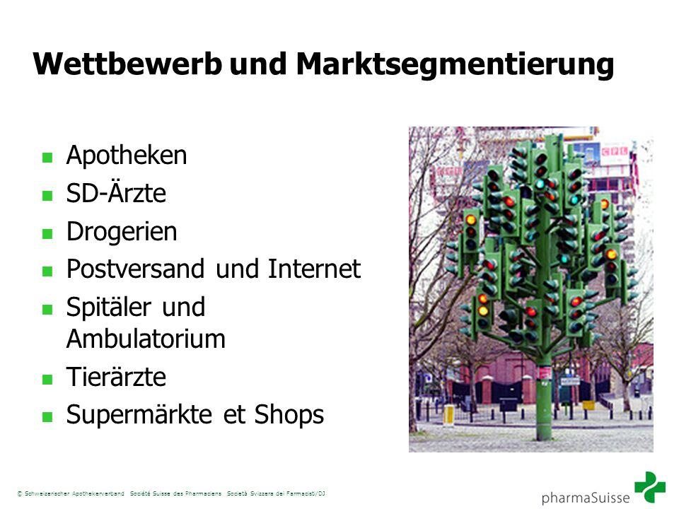 © Schweizerischer Apothekerverband Société Suisse des Pharmaciens Società Svizzera dei Farmacisti/DJ Wettbewerb und Marktsegmentierung Apotheken SD-Är