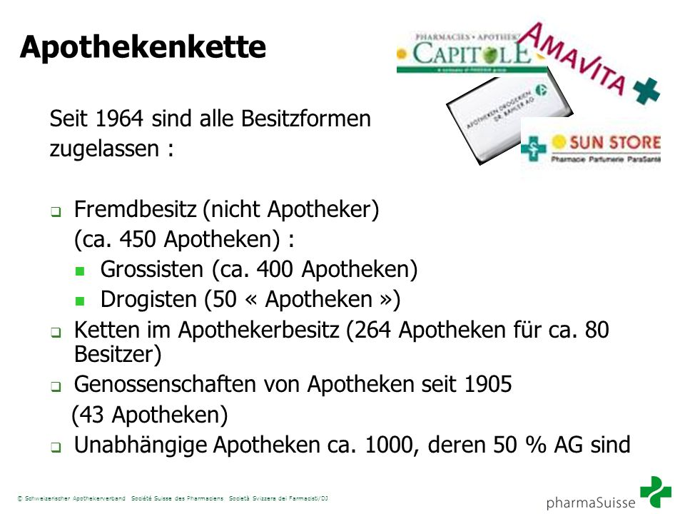 © Schweizerischer Apothekerverband Société Suisse des Pharmaciens Società Svizzera dei Farmacisti/DJ Apothekenkette Seit 1964 sind alle Besitzformen z