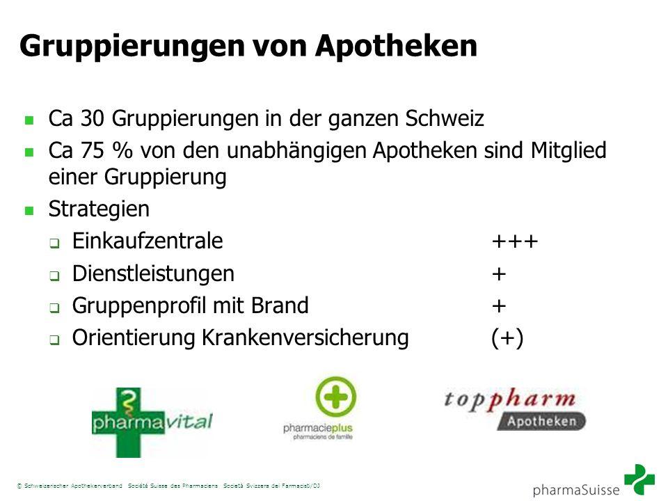 © Schweizerischer Apothekerverband Société Suisse des Pharmaciens Società Svizzera dei Farmacisti/DJ Gruppierungen von Apotheken Ca 30 Gruppierungen i