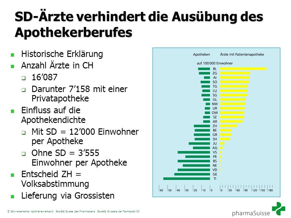 © Schweizerischer Apothekerverband Société Suisse des Pharmaciens Società Svizzera dei Farmacisti/DJ SD-Ärzte verhindert die Ausübung des Apothekerber