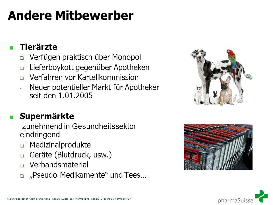 Andere Mitbewerber Tierärzte Verfügen praktisch über Monopol Lieferboykott gegenüber Apotheken Verfahren vor Kartellkommission - Neuer potentieller Ma