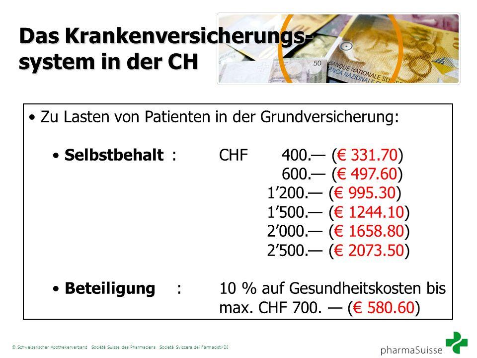 © Schweizerischer Apothekerverband Société Suisse des Pharmaciens Società Svizzera dei Farmacisti/DJ Das Krankenversicherungs- system in der CH Zu Las