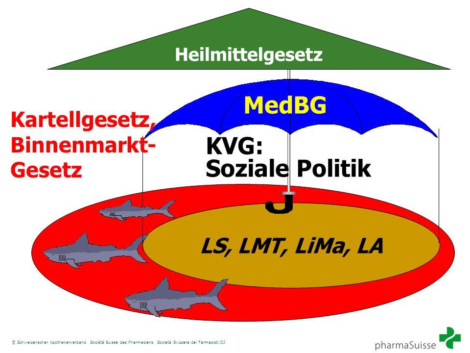 © Schweizerischer Apothekerverband Société Suisse des Pharmaciens Società Svizzera dei Farmacisti/DJ LS, LMT, LiMa, LA KVG: Soziale Politik Kartellges