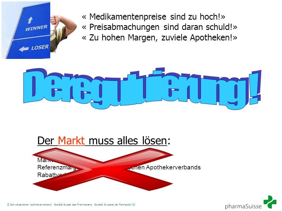 © Schweizerischer Apothekerverband Société Suisse des Pharmaciens Società Svizzera dei Farmacisti/DJ « Medikamentenpreise sind zu hoch!» « Preisabmach
