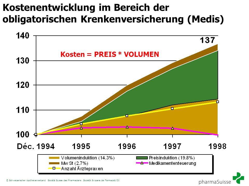 © Schweizerischer Apothekerverband Société Suisse des Pharmaciens Società Svizzera dei Farmacisti/DJ 137 Kostenentwicklung im Bereich der obligatorisc