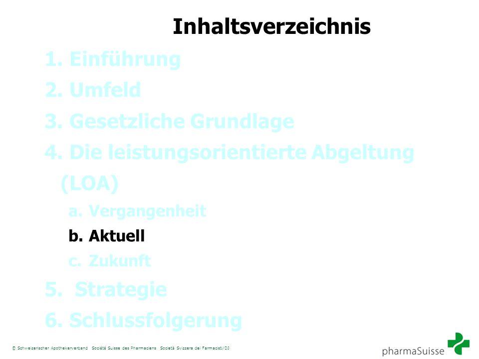 © Schweizerischer Apothekerverband Société Suisse des Pharmaciens Società Svizzera dei Farmacisti/DJ Inhaltsverzeichnis 1. Einführung 2. Umfeld 3. Ges