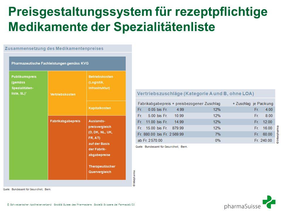 © Schweizerischer Apothekerverband Société Suisse des Pharmaciens Società Svizzera dei Farmacisti/DJ Preisgestaltungssystem für rezeptpflichtige Medik