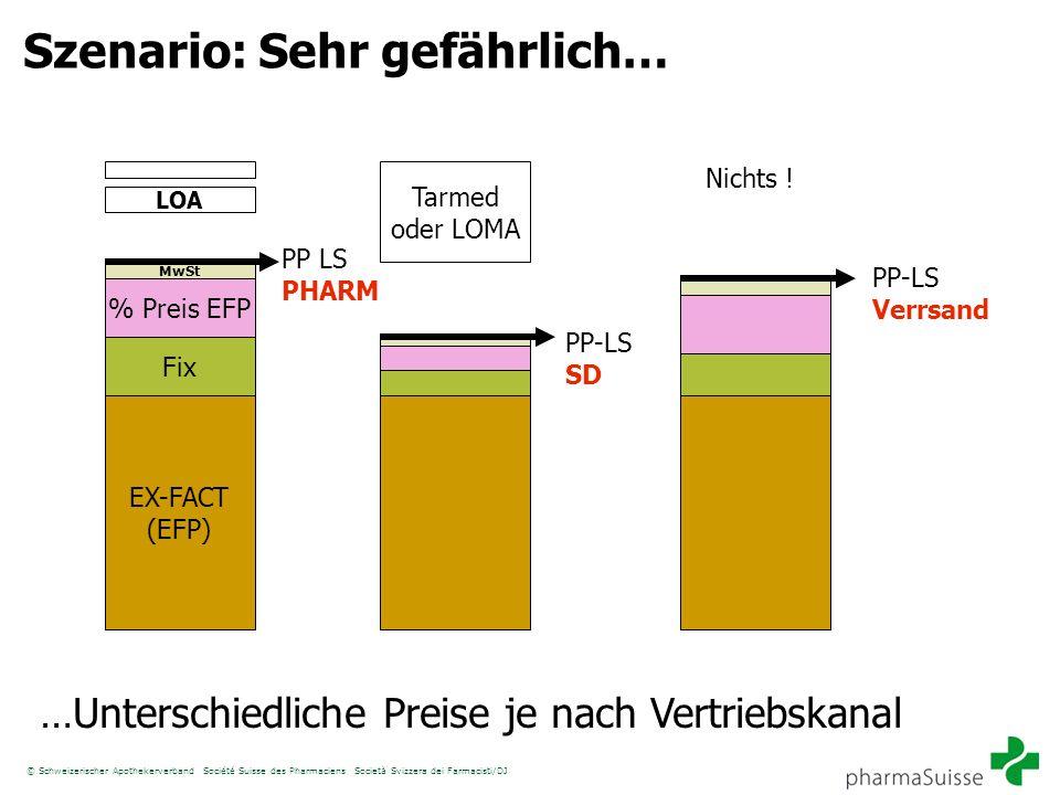 © Schweizerischer Apothekerverband Société Suisse des Pharmaciens Società Svizzera dei Farmacisti/DJ Szenario: Sehr gefährlich… EX-FACT (EFP) Fix % Pr