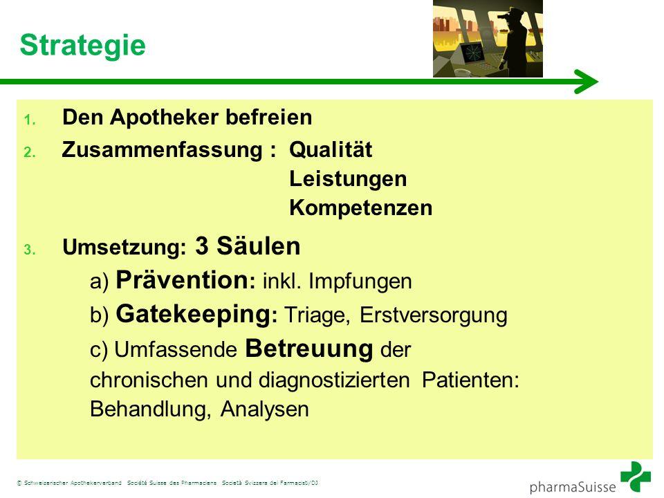 © Schweizerischer Apothekerverband Société Suisse des Pharmaciens Società Svizzera dei Farmacisti/DJ Strategie 1. Den Apotheker befreien 2. Zusammenfa