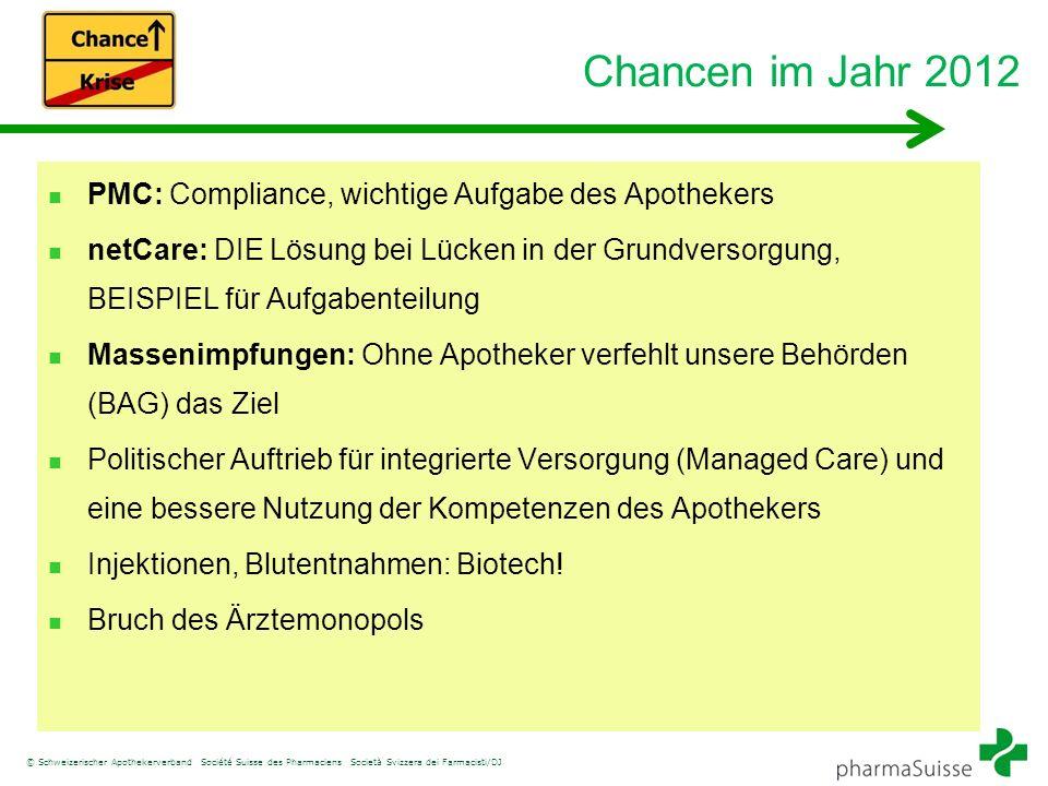 © Schweizerischer Apothekerverband Société Suisse des Pharmaciens Società Svizzera dei Farmacisti/DJ Chancen im Jahr 2012 PMC: Compliance, wichtige Au
