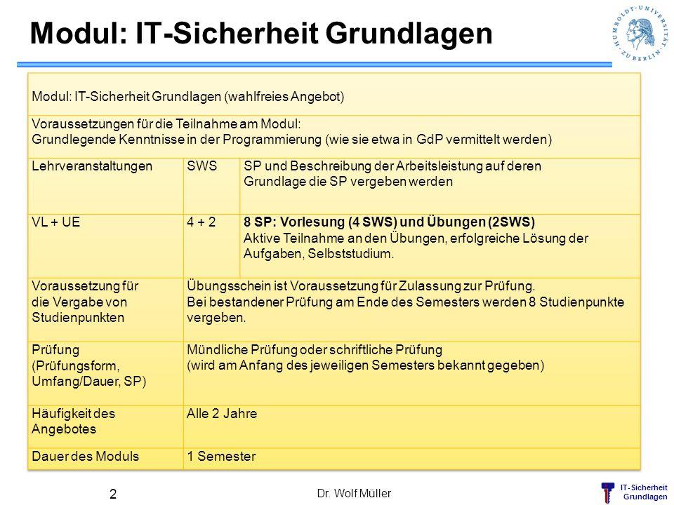 IT-Sicherheit Grundlagen Termine Vorlesung: –Dr.Wolf MüllerDr.