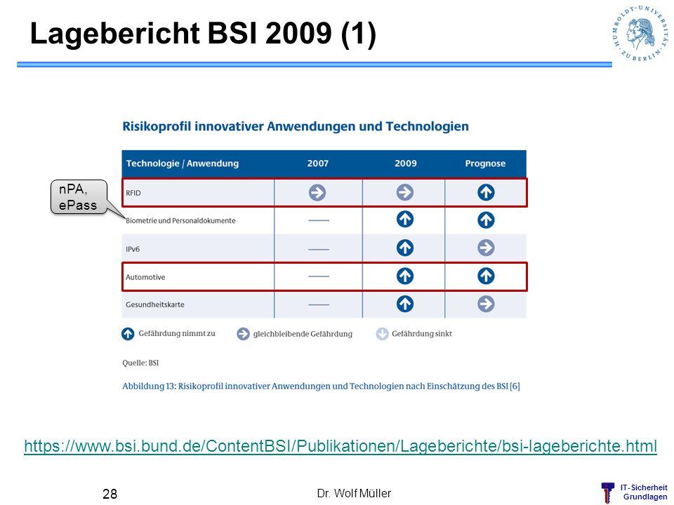 IT-Sicherheit Grundlagen Lagebericht BSI 2009 (1) Dr. Wolf Müller 28 nPA, ePass https://www.bsi.bund.de/ContentBSI/Publikationen/Lageberichte/bsi-lage