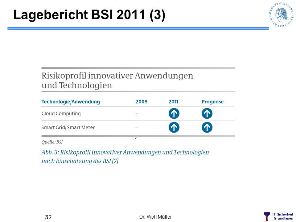 IT-Sicherheit Grundlagen Lagebericht BSI 2011 (3) Dr. Wolf Müller 32