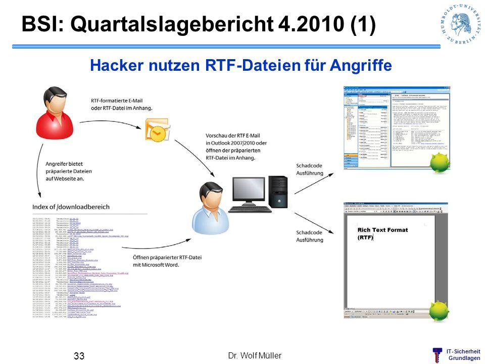 IT-Sicherheit Grundlagen BSI: Quartalslagebericht 4.2010 (1) Dr. Wolf Müller 33 Hacker nutzen RTF-Dateien für Angriffe