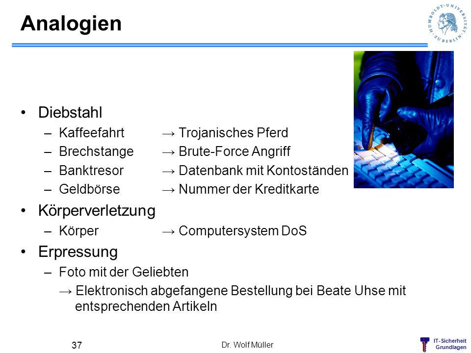 IT-Sicherheit Grundlagen Analogien Diebstahl –Kaffeefahrt Trojanisches Pferd –Brechstange Brute-Force Angriff –Banktresor Datenbank mit Kontoständen –