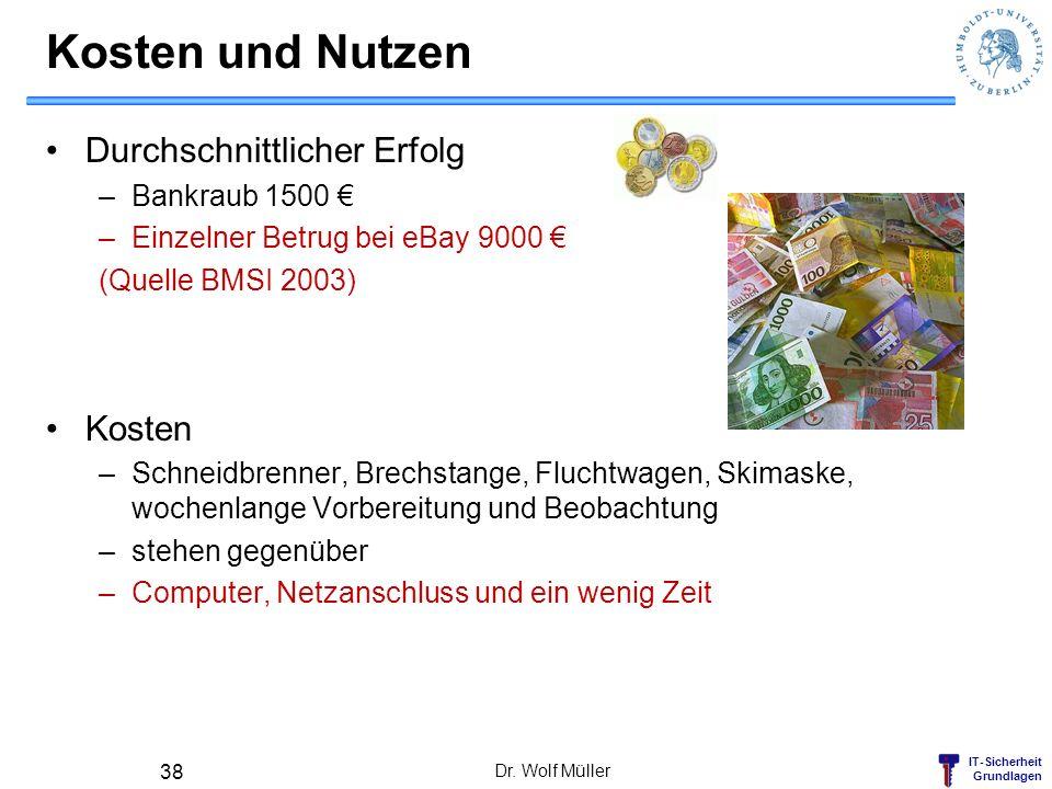 IT-Sicherheit Grundlagen Kosten und Nutzen Durchschnittlicher Erfolg –Bankraub 1500 –Einzelner Betrug bei eBay 9000 (Quelle BMSI 2003) Kosten –Schneid