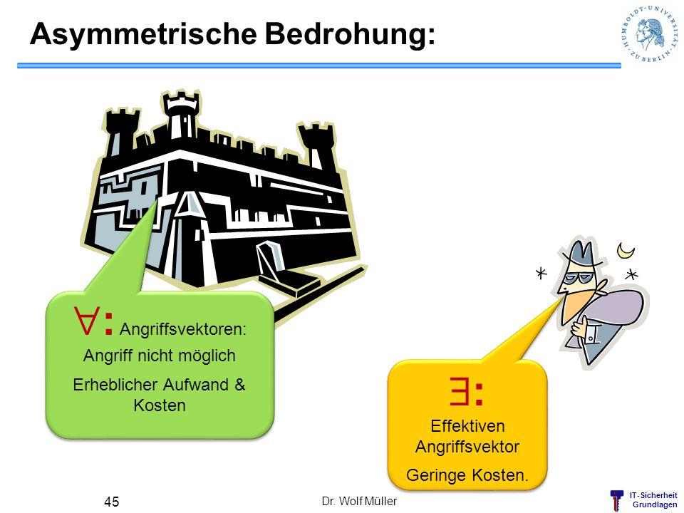 IT-Sicherheit Grundlagen Asymmetrische Bedrohung: Dr. Wolf Müller 45 : Angriffsvektoren: Angriff nicht möglich Erheblicher Aufwand & Kosten : Angriffs