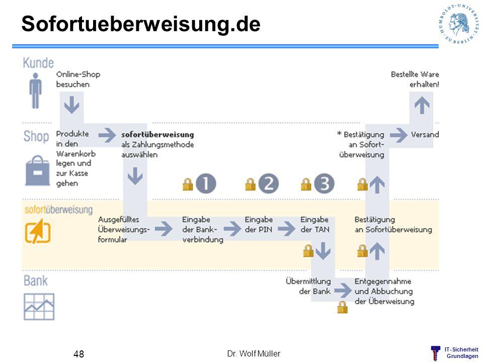 IT-Sicherheit Grundlagen Sofortueberweisung.de Dr. Wolf Müller 48
