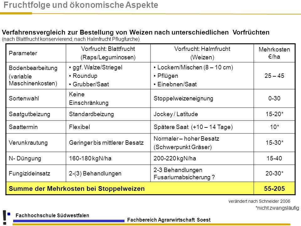 Fachbereich Agrarwirtschaft Soest Fachhochschule Südwestfalen *nicht zwangsläufig Verfahrensvergleich zur Bestellung von Weizen nach unterschiedlichen