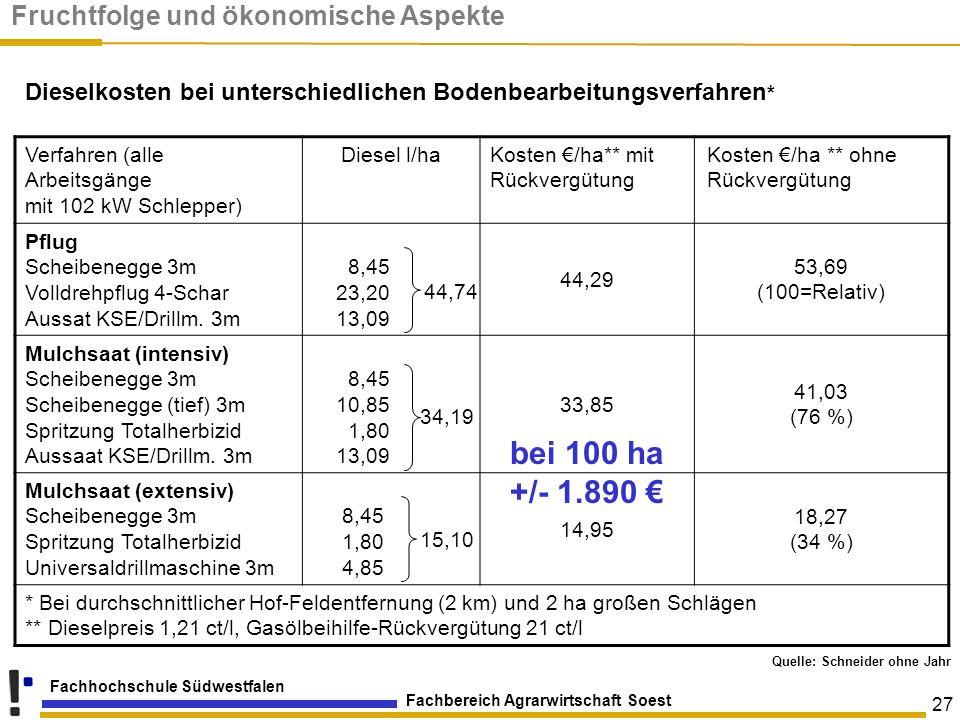 Fachbereich Agrarwirtschaft Soest Fachhochschule Südwestfalen 27 Dieselkosten bei unterschiedlichen Bodenbearbeitungsverfahren * Verfahren (alle Arbei