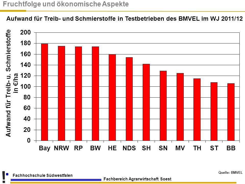 Fachbereich Agrarwirtschaft Soest Fachhochschule Südwestfalen Aufwand für Treib- und Schmierstoffe in Testbetrieben des BMVEL im WJ 2011/12 Quelle: BM