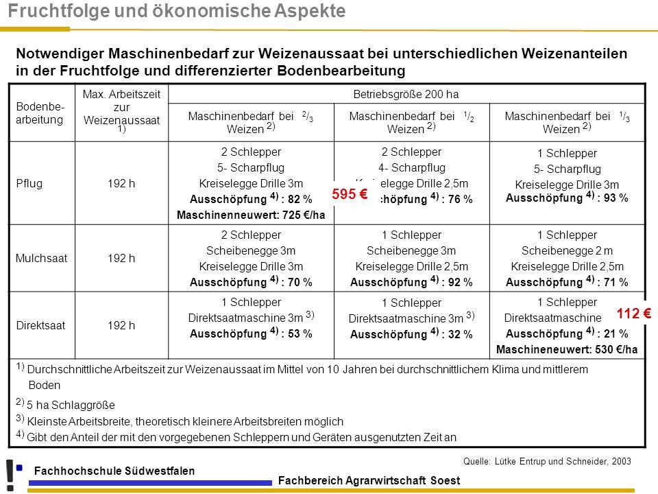 Fachbereich Agrarwirtschaft Soest Fachhochschule Südwestfalen Notwendiger Maschinenbedarf zur Weizenaussaat bei unterschiedlichen Weizenanteilen in de