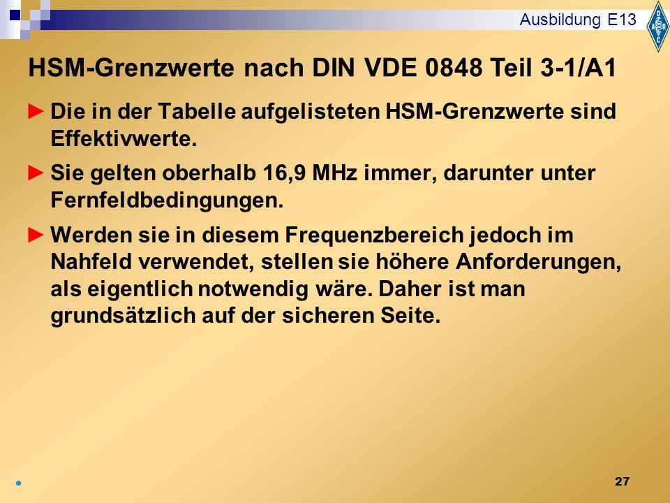 27 Die in der Tabelle aufgelisteten HSM-Grenzwerte sind Effektivwerte. Sie gelten oberhalb 16,9 MHz immer, darunter unter Fernfeldbedingungen. Werden