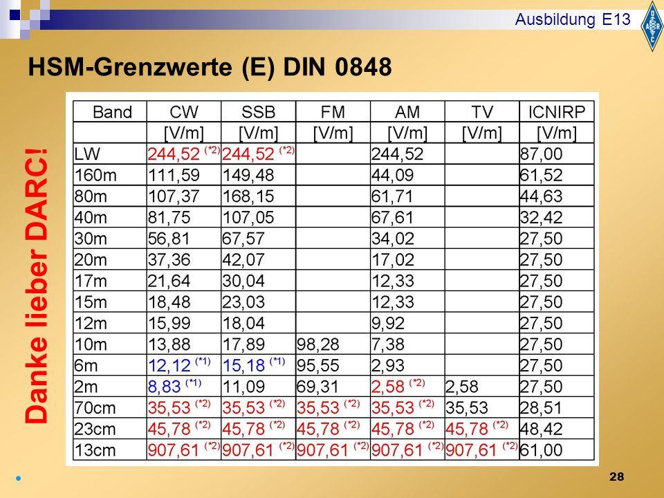 28 Danke lieber DARC! Ausbildung E13 HSM-Grenzwerte (E) DIN 0848