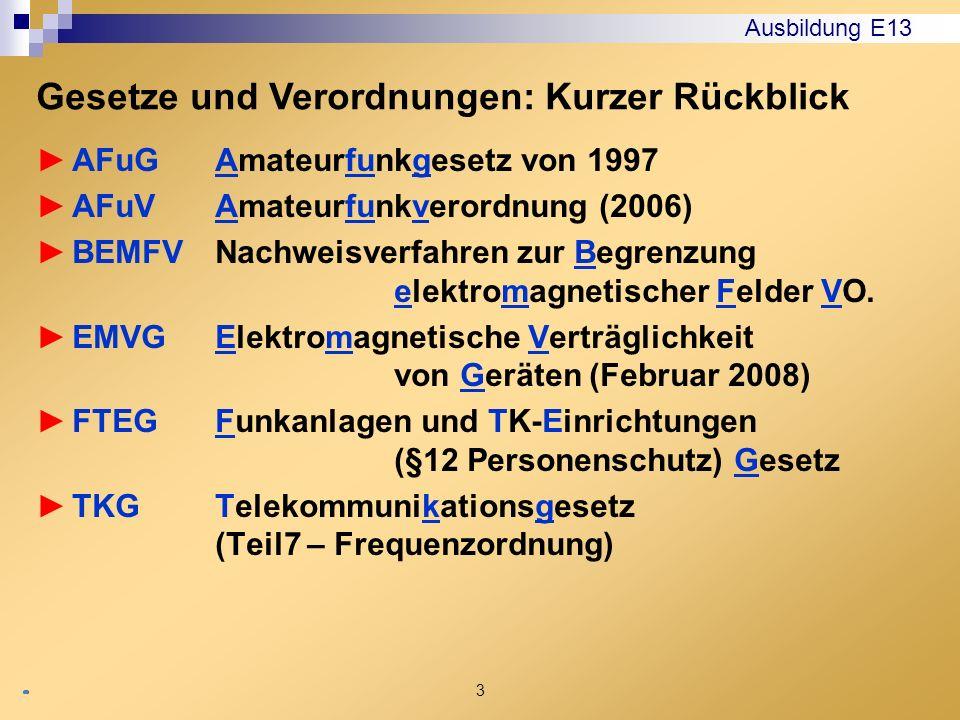 3 AFuG Amateurfunkgesetz von 1997 AFuVAmateurfunkverordnung (2006) BEMFVNachweisverfahren zur Begrenzung elektromagnetischer Felder VO. EMVGElektromag