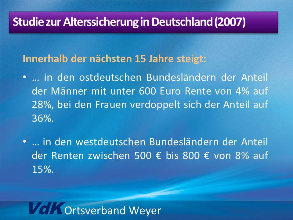 VdK Ortsverband Weyer Innerhalb der nächsten 15 Jahre steigt: … in den ostdeutschen Bundesländern der Anteil der Männer mit unter 600 Euro Rente von 4