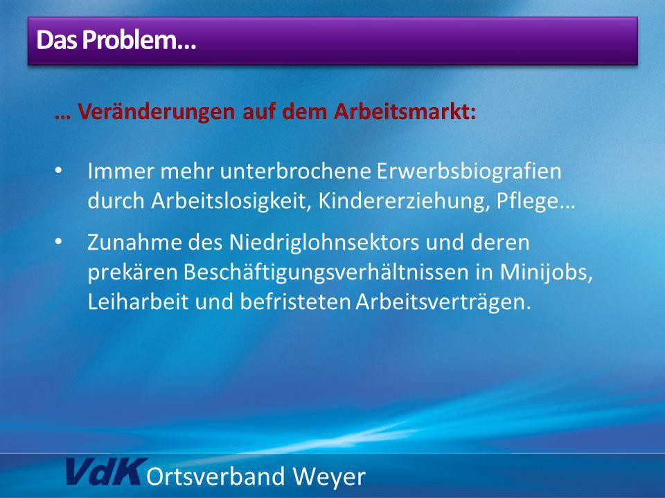 VdK Ortsverband Weyer … Veränderungen auf dem Arbeitsmarkt: Immer mehr unterbrochene Erwerbsbiografien durch Arbeitslosigkeit, Kindererziehung, Pflege