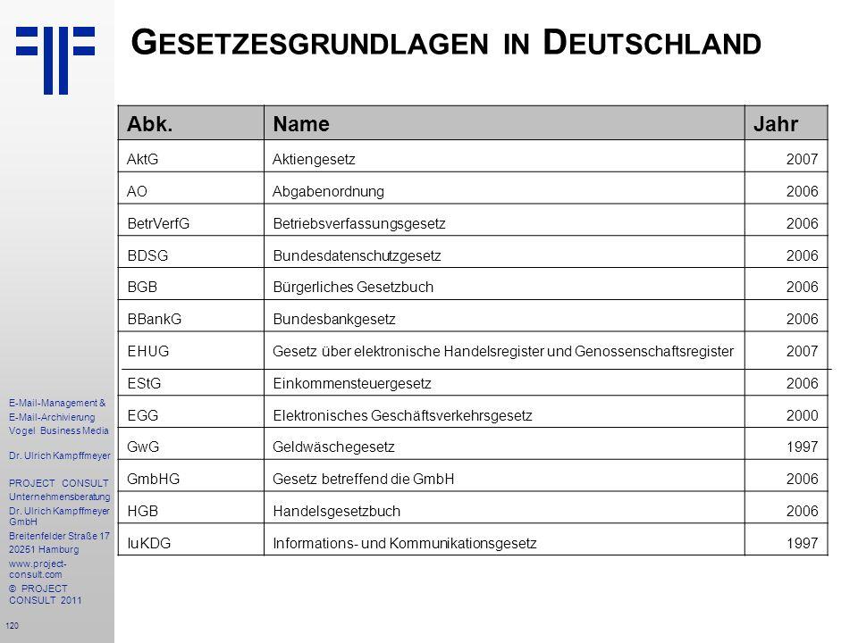 120 E-Mail-Management & E-Mail-Archivierung Vogel Business Media Dr. Ulrich Kampffmeyer PROJECT CONSULT Unternehmensberatung Dr. Ulrich Kampffmeyer Gm