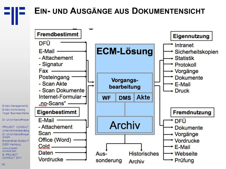 193 E-Mail-Management & E-Mail-Archivierung Vogel Business Media Dr. Ulrich Kampffmeyer PROJECT CONSULT Unternehmensberatung Dr. Ulrich Kampffmeyer Gm